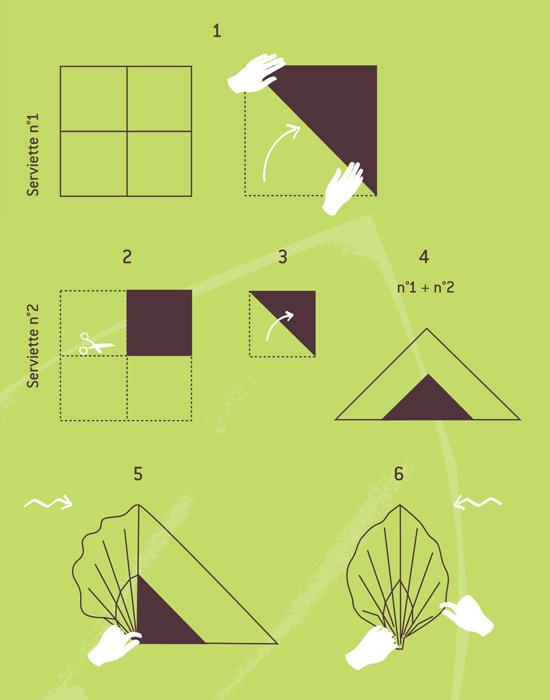 pliage serviette 2 couleurs forme feuille. Black Bedroom Furniture Sets. Home Design Ideas